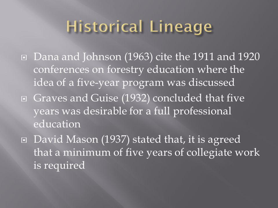 Dana and Johnson (1963) cite the 1911 and 1920 conferences on forestry education where the idea of a five-year program was discussed Graves and Guise (1932) concluded that five years was desirable for a full professional education David Mason (1937) stated that, it is agreed that a minimum of five years of collegiate work is required