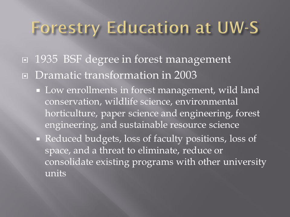 1935 BSF degree in forest management Dramatic transformation in 2003 Low enrollments in forest management, wild land conservation, wildlife science, environmental horticulture, paper science and engineering, forest engineering, and sustainable resource science Reduced budgets, loss of faculty positions, loss of space, and a threat to eliminate, reduce or consolidate existing programs with other university units