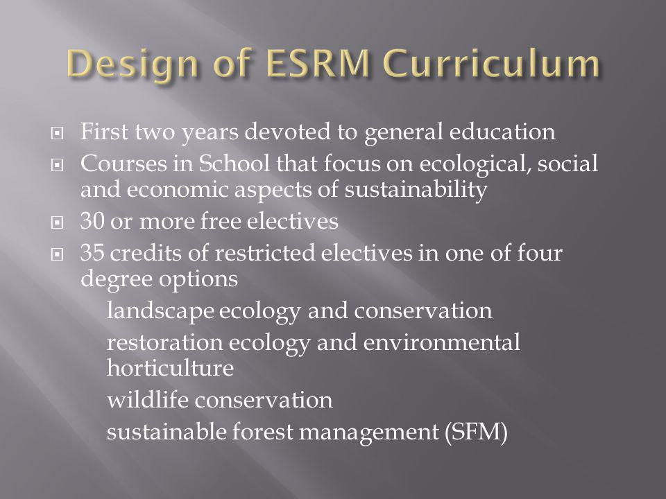 First two years devoted to general education Courses in School that focus on ecological, social and economic aspects of sustainability 30 or more free electives 35 credits of restricted electives in one of four degree options landscape ecology and conservation restoration ecology and environmental horticulture wildlife conservation sustainable forest management (SFM)