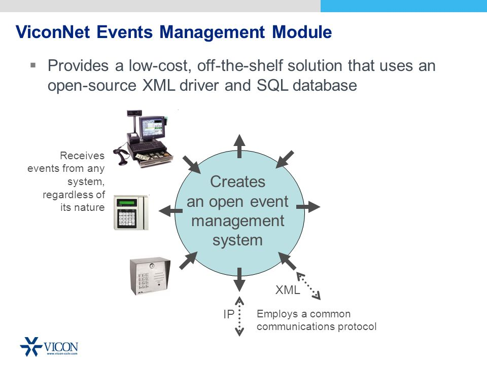 ViconNet Events Management Module Creates an open event management system Provides a low-cost, off-the-shelf solution that uses an open-source XML dri