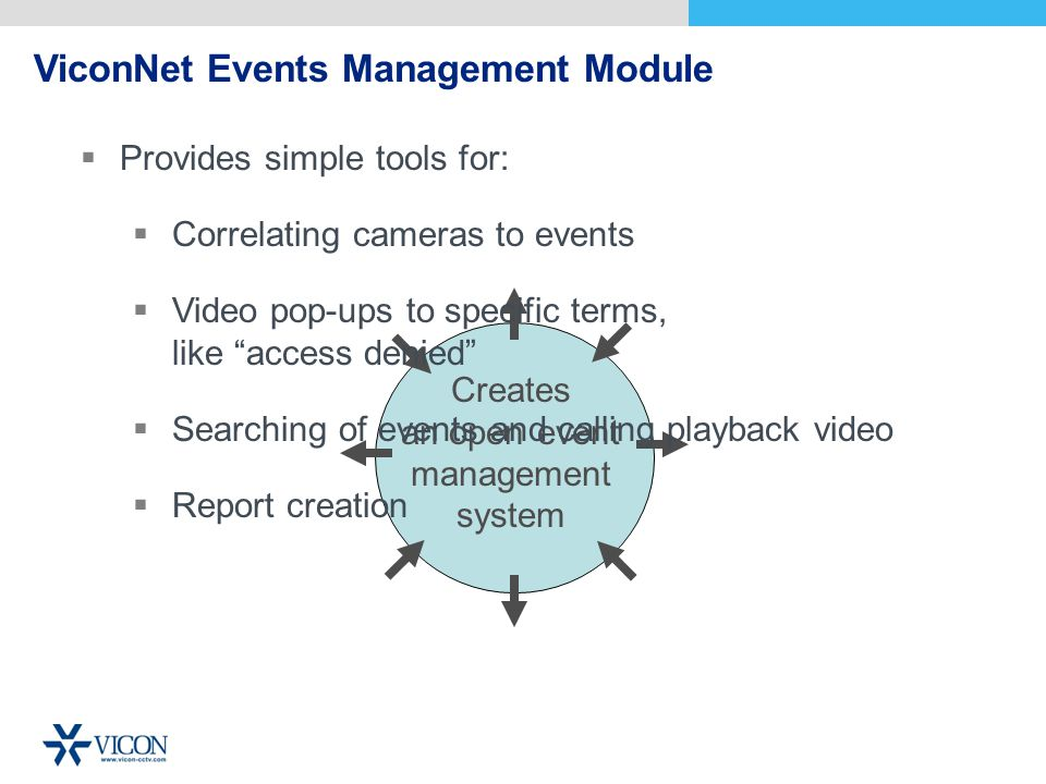 ViconNet Events Management Module Creates an open event management system Provides simple tools for: Correlating cameras to events Video pop-ups to sp