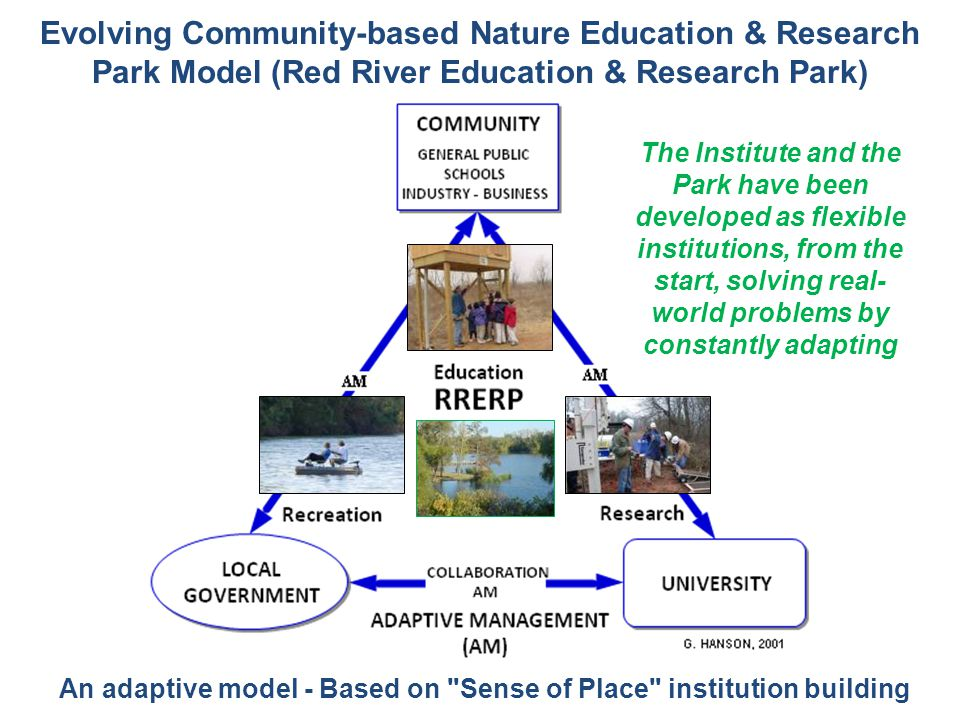 Evolving Community-based Nature Education & Research Park Model (Red River Education & Research Park) An adaptive model - Based on Sense of Place institution building The Institute and the Park have been developed as flexible institutions, from the start, solving real- world problems by constantly adapting