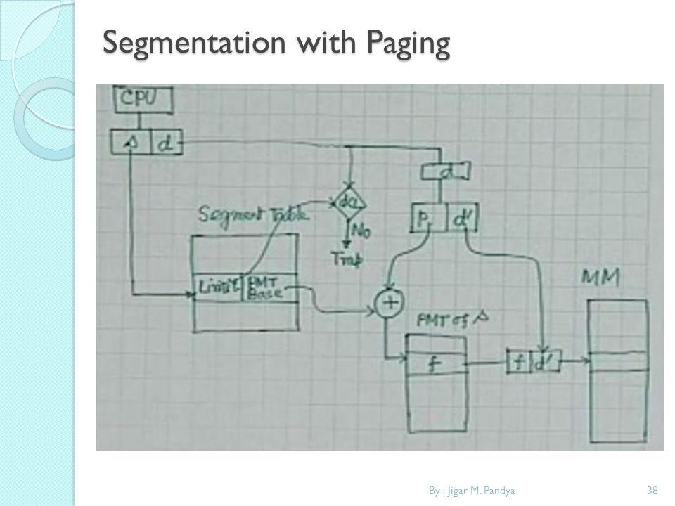 38By : Jigar M. Pandya Segmentation with Paging
