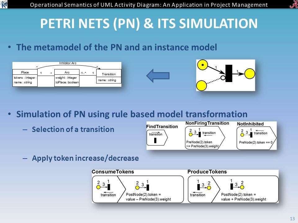 PETRI NETS (PN) & ITS SIMULATION The metamodel of the PN and an instance model Simulation of PN using rule based model transformation – Selection of a transition – Apply token increase/decrease 13