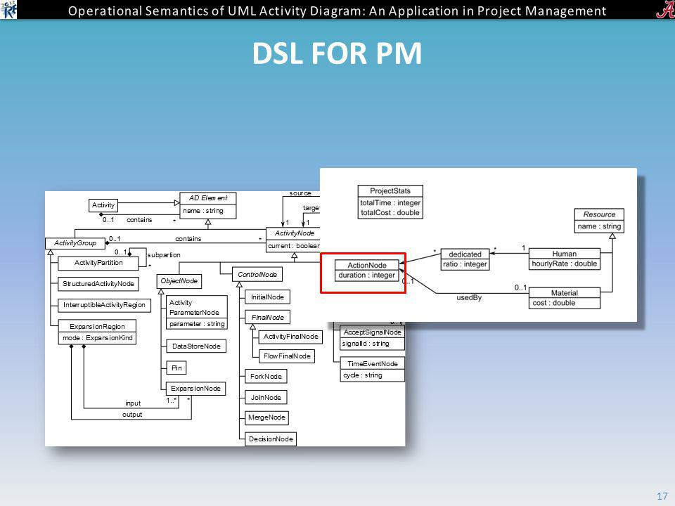 DSL FOR PM 17