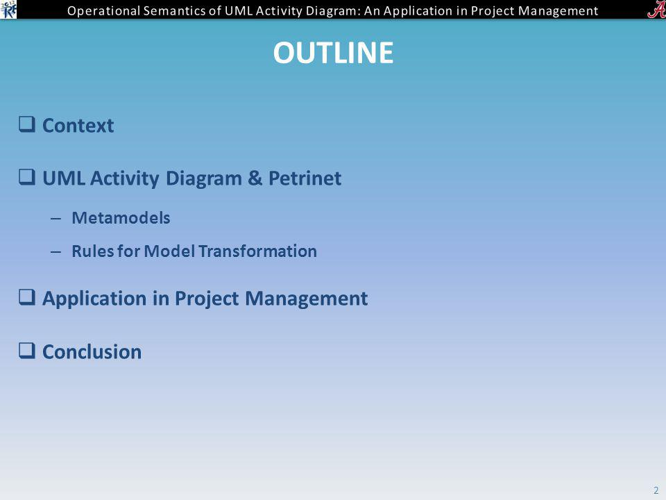 OUTLINE Context UML Activity Diagram & Petrinet – Metamodels – Rules for Model Transformation Application in Project Management Conclusion 2