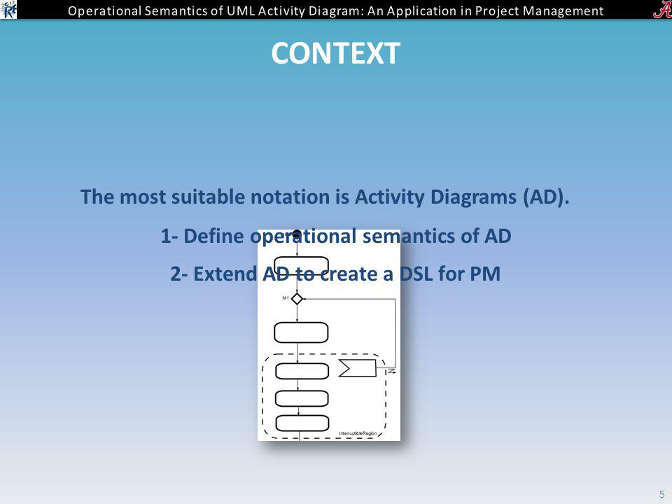 CONTEXT 5 The most suitable notation is Activity Diagrams (AD).