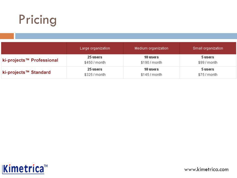 Pricing www.kimetrica.com