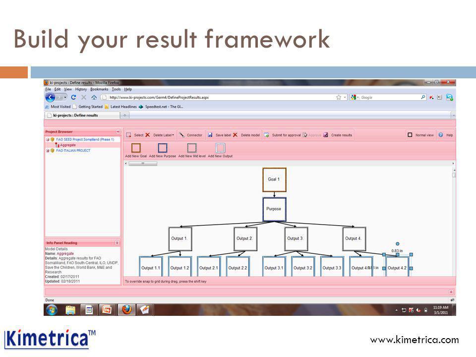 Build your result framework www.kimetrica.com