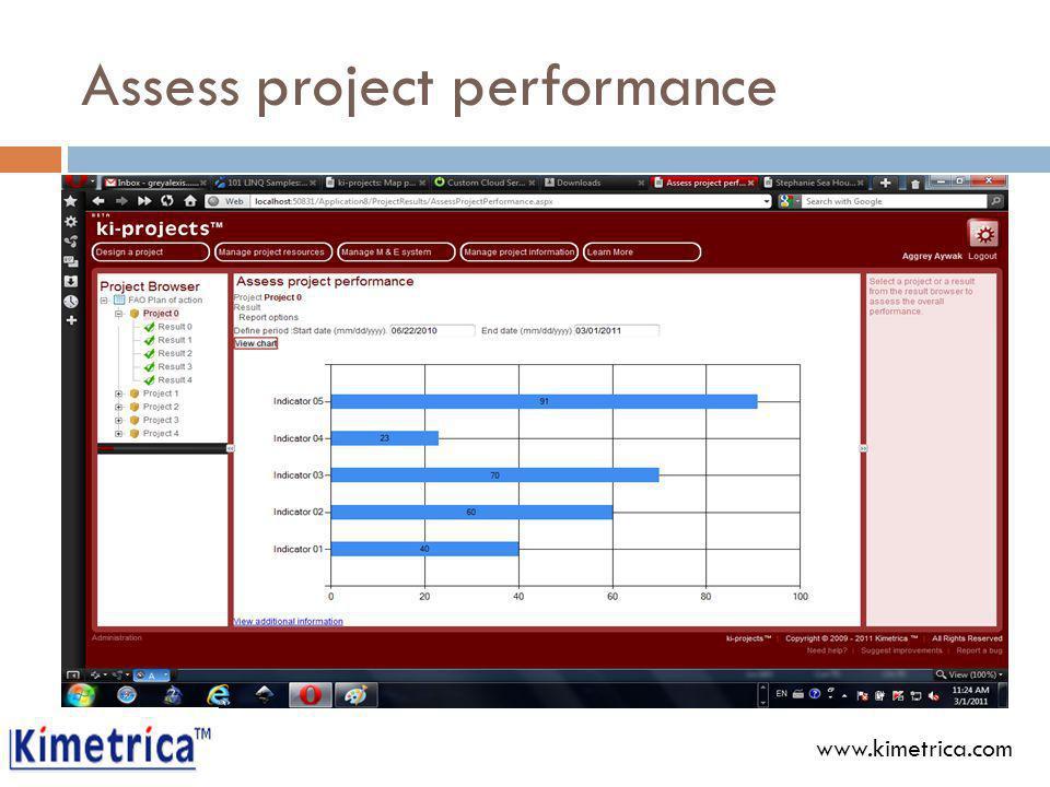 Assess project performance www.kimetrica.com