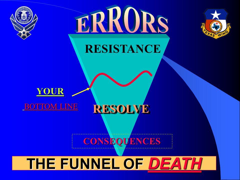 l Setting a negative tone l Ego l Fatigue l Health l Emotional health l Stress l Gender l Reputation Barriers