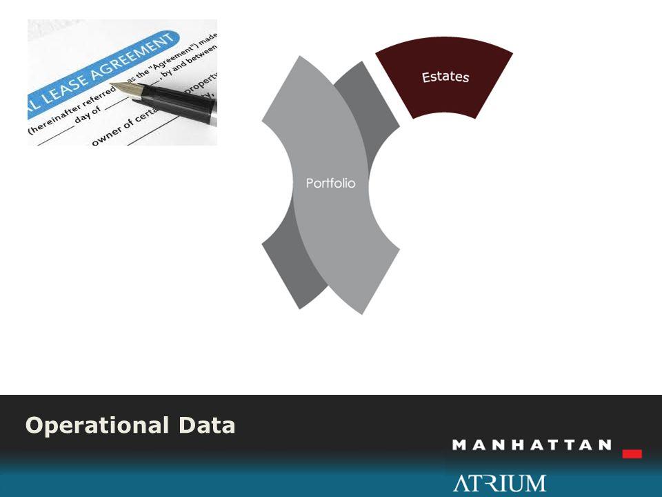 Operational Data I