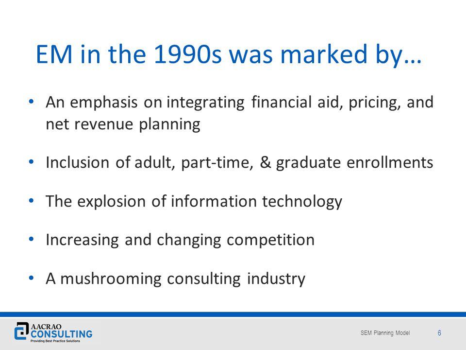 SEM Planning Model 77 What is Strategic Enrollment Management (SEM).