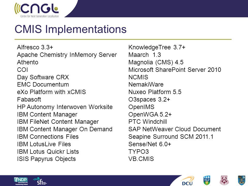 CMIS Implementations Alfresco 3.3+ Apache Chemistry InMemory Server Athento COI Day Software CRX EMC Documentum eXo Platform with xCMIS Fabasoft HP Au