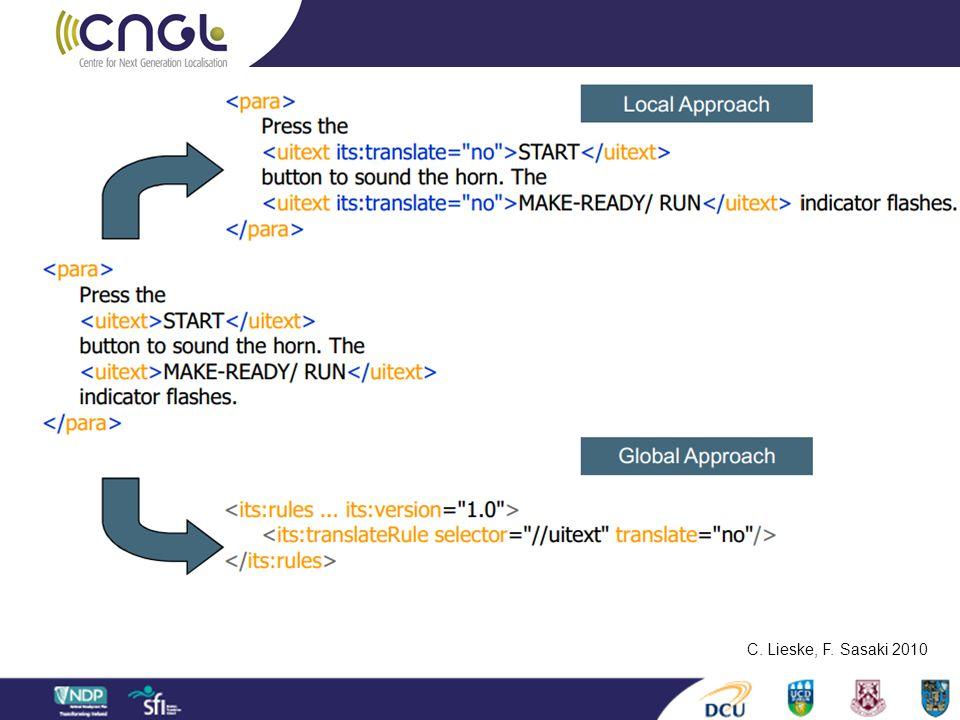 Content Management - L10n Workflow Integration Source CMS Target CMS RDF provenance store MT Web- based PE MT TM CAT Content Management Localisation Preparation Translation Management XLIFF store Parse, filter, segment XLIFF+ITS XLIFF/ PROV Workflow Management Reassemble QA viewer ITS