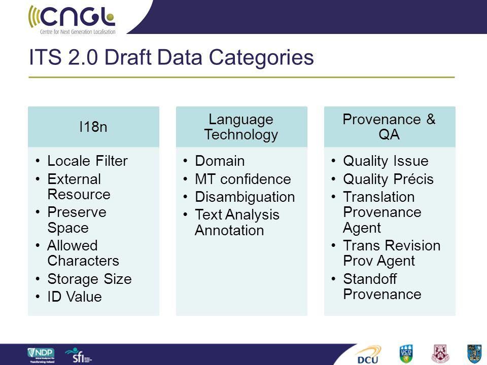 Linked Localisation Data: RDF-based logging Open Provenance Vocabulary http://openprovenance.org/ Active W3C Provenance working group