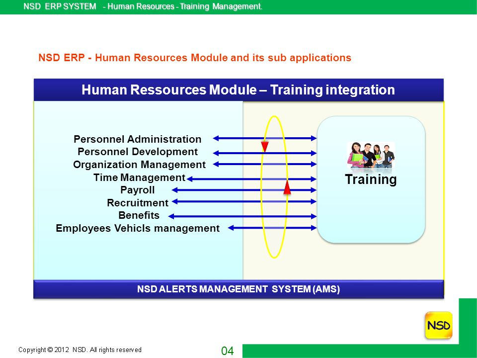 This Material is Confidential and Proprietary of NSD NSD ERP SYSTEM - Human Resources - Training Management.