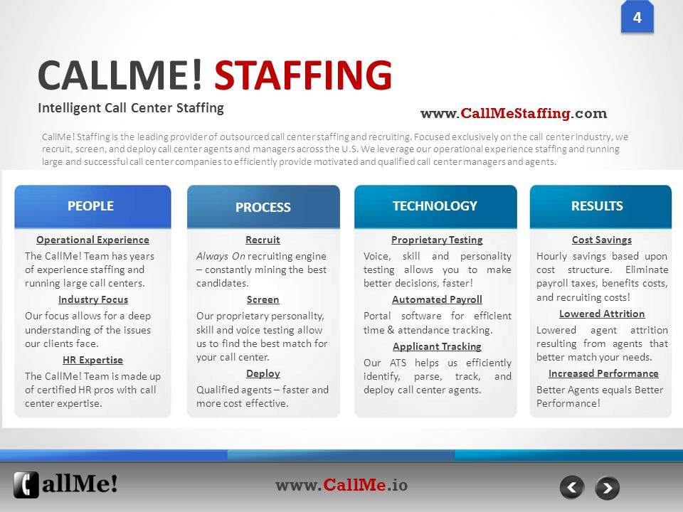 CALLME.STAFFING Intelligent Call Center Staffing Operational Experience The CallMe.