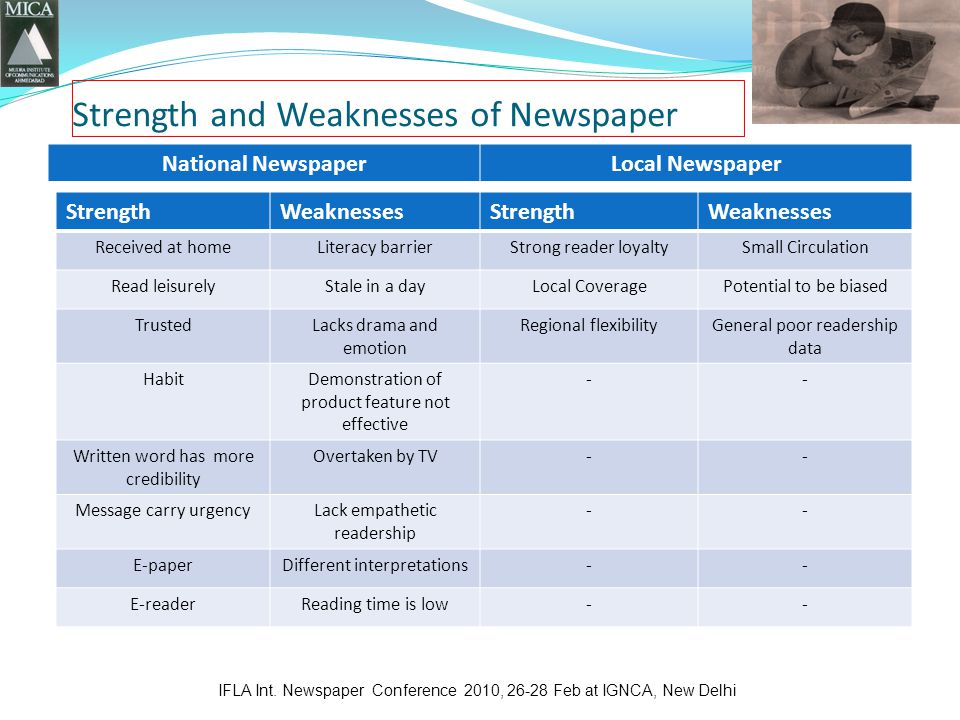 Strength and Weaknesses of Newspaper National NewspaperLocal Newspaper StrengthWeaknessesStrengthWeaknesses Received at homeLiteracy barrierStrong reader loyaltySmall Circulation Read leisurelyStale in a dayLocal CoveragePotential to be biased TrustedLacks drama and emotion Regional flexibilityGeneral poor readership data HabitDemonstration of product feature not effective -- Written word has more credibility Overtaken by TV-- Message carry urgencyLack empathetic readership -- E-paperDifferent interpretations-- E-readerReading time is low-- IFLA Int.