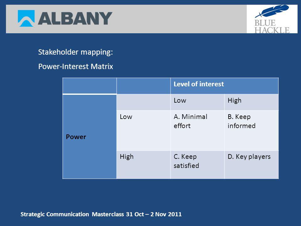 Strategic Communication Masterclass 31 Oct – 2 Nov 2011 Stakeholder mapping: Power-Interest Matrix Level of interest Power LowHigh LowA.