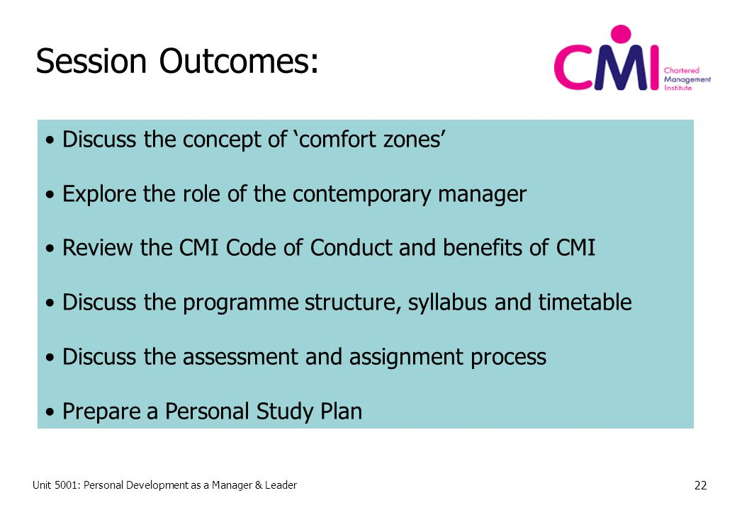Unit 5001: Personal Development as a Manager & Leader 22 Session Outcomes: Discuss the concept of comfort zones Explore the role of the contemporary m