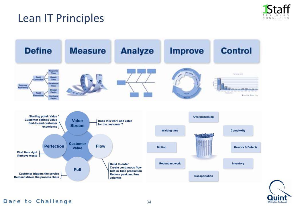 Lean IT Principles 34