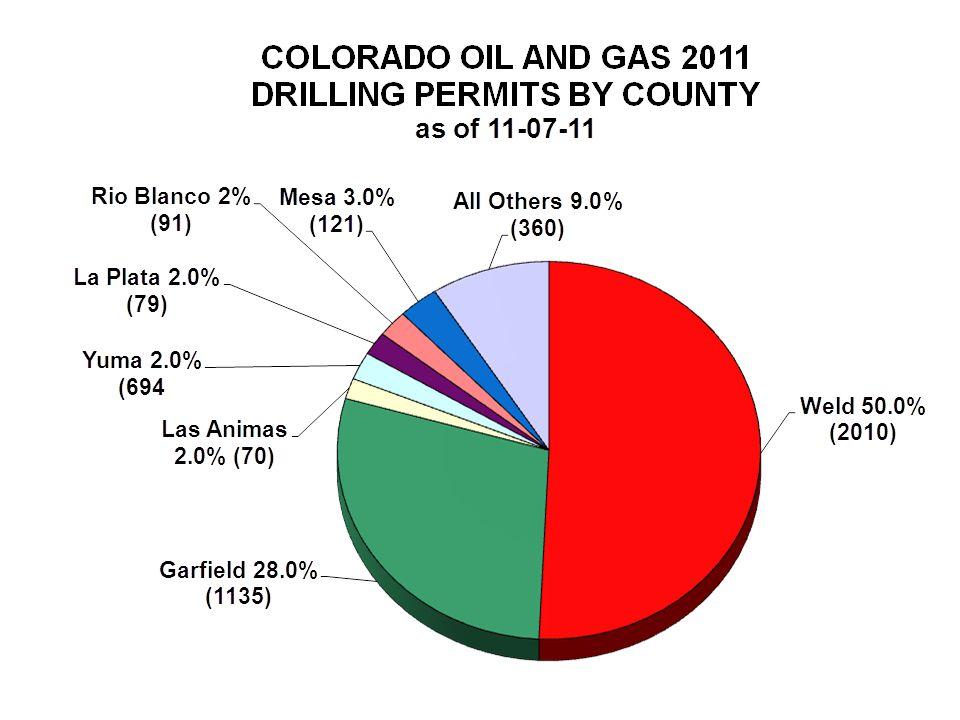 COGCC Public Website www.colorado.gov/cogcc Denver Office Phone Number: (303) 894-2100 Statewide Complaint Line: (888) 235-1101