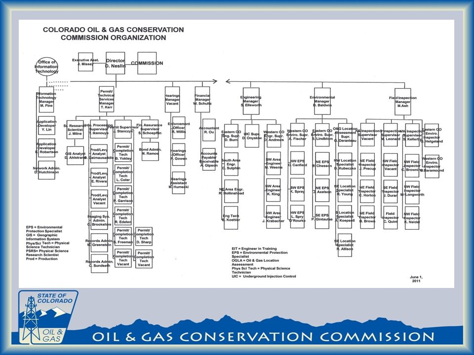 Analytical results from >6,000 water wells & >6,500 oil and gas wells.
