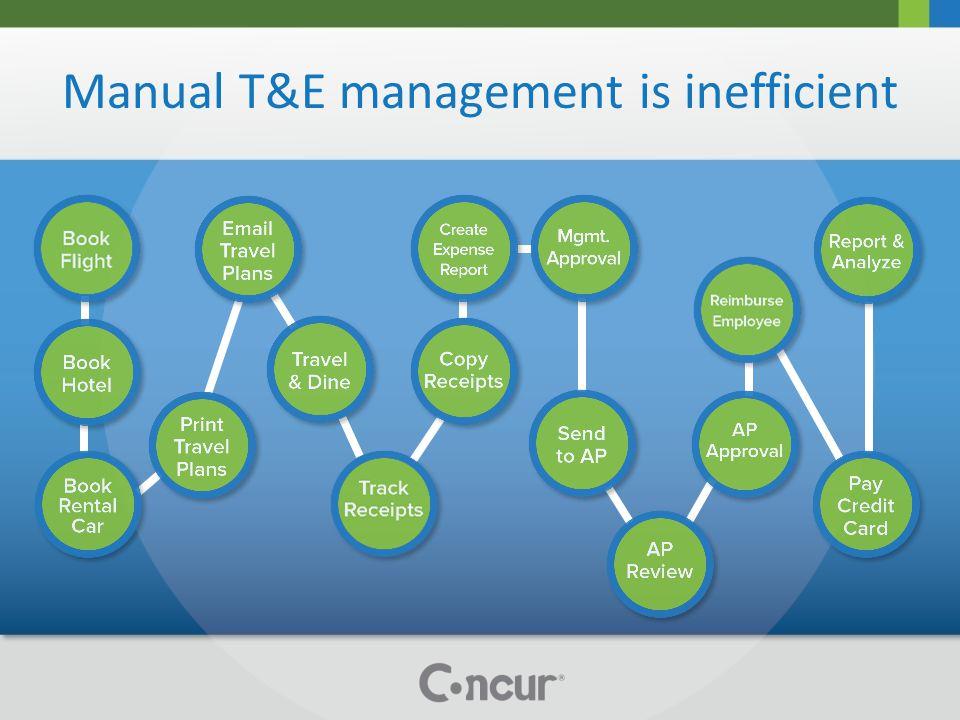 Manual T&E management is inefficient