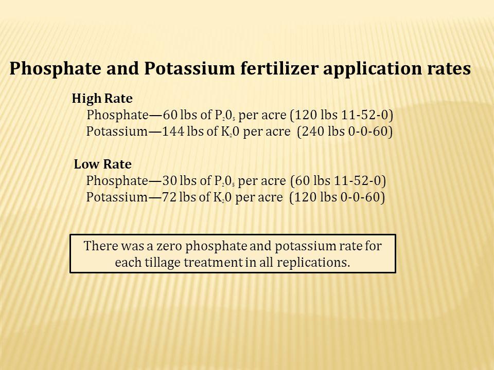 High Rate Phosphate60 lbs of P 2 0 5 per acre (120 lbs 11-52-0) Potassium144 lbs of K 2 0 per acre (240 lbs 0-0-60) Low Rate Phosphate30 lbs of P 2 0