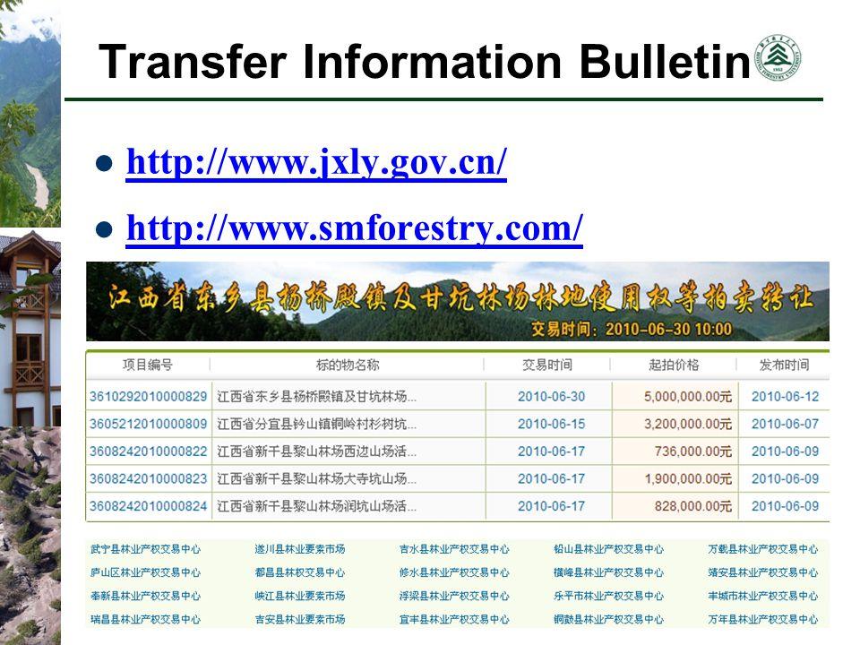 Transfer Information Bulletin http://www.jxly.gov.cn/ http://www.smforestry.com/