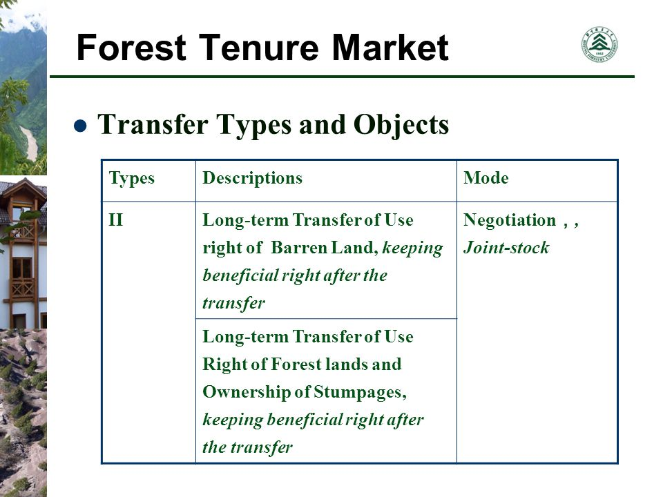Forest Tenure Market Transfer Types and Objects TypesDescriptionsMode II Long-term Transfer of Use right of Barren Land, keeping beneficial right after the transfer Negotiation, Joint-stock Long-term Transfer of Use Right of Forest lands and Ownership of Stumpages, keeping beneficial right after the transfer