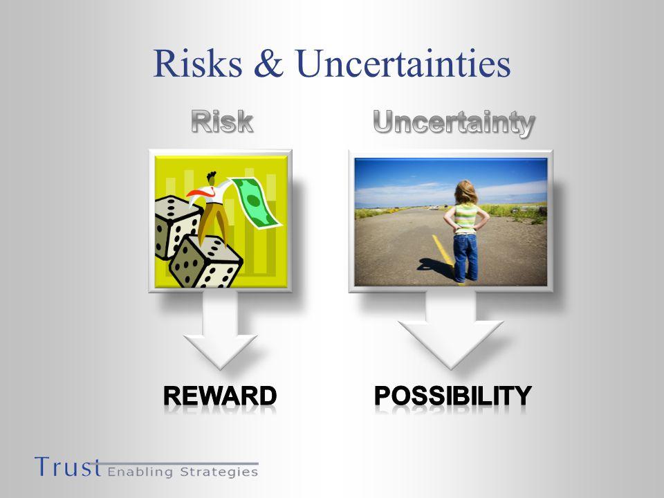 Risks & Uncertainties