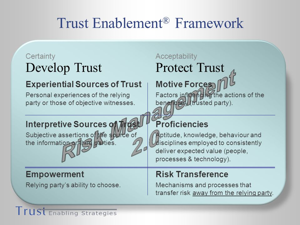 Trust Enablement ® Framework Experiential Sources of Trust Personal experiences of the relying party or those of objective witnesses. Motive Forces Fa