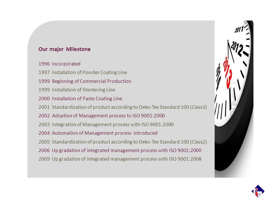 BOARD OF DIRECTORS Mrs.Rokeya Akhter Chairperson E-mail: rmintl@rmibd.comrmintl@rmibd.com Md.