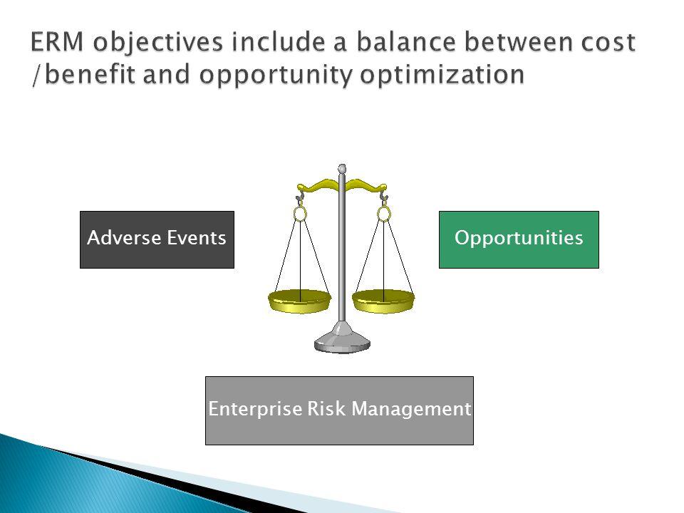 Adverse EventsOpportunities Enterprise Risk Management