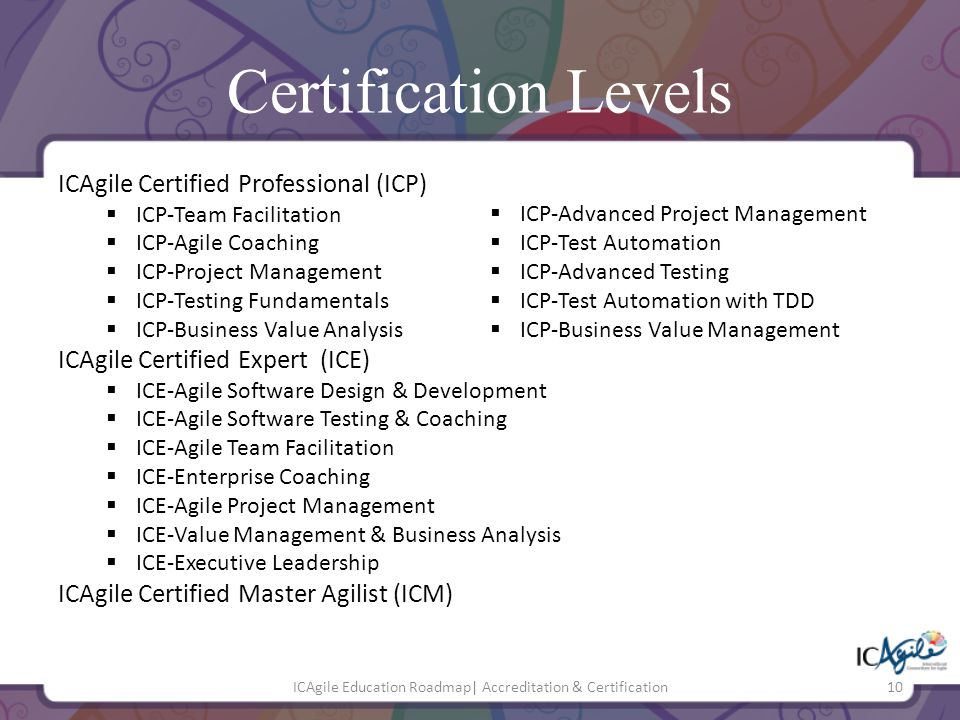 Certification Levels ICAgile Certified Professional (ICP) ICP-Team Facilitation ICP-Agile Coaching ICP-Project Management ICP-Testing Fundamentals ICP