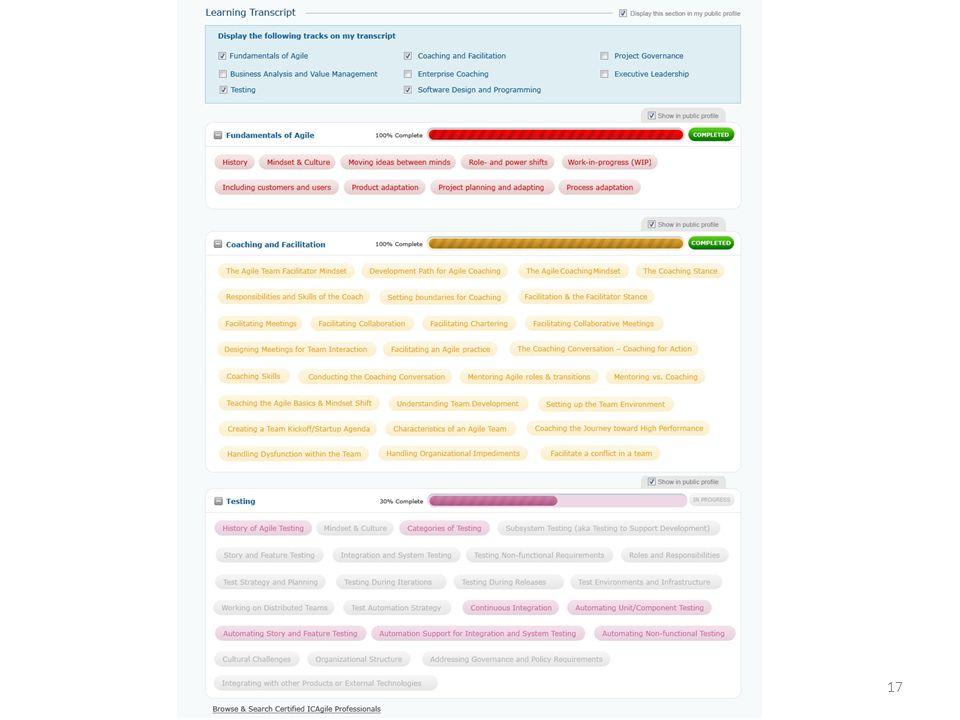 Agile Education Transcript ICAgile Education Roadmap  Accreditation & Certification17