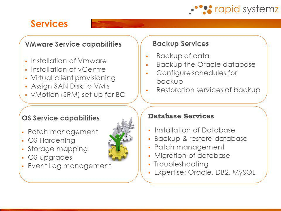 Database Services Installation of Database Backup & restore database Patch management Migration of database Troubleshooting Expertise: Oracle, DB2, MySQL OS Service capabilities Patch management OS Hardening Storage mapping OS upgrades Event Log management Backup Services Backup of data Backup the Oracle database Configure schedules for backup Restoration services of backup VMware Service capabilities Installation of Vmware Installation of vCentre Virtual client provisioning Assign SAN Disk to VM s vMotion (SRM) set up for BC Services