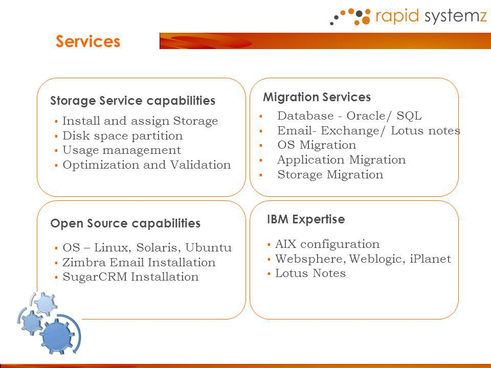 Migration Services Database - Oracle/ SQL Email- Exchange/ Lotus notes OS Migration Application Migration Storage Migration Open Source capabilities OS – Linux, Solaris, Ubuntu Zimbra Email Installation SugarCRM Installation IBM Expertise AIX configuration Websphere, Weblogic, iPlanet Lotus Notes Storage Service capabilities Install and assign Storage Disk space partition Usage management Optimization and Validation
