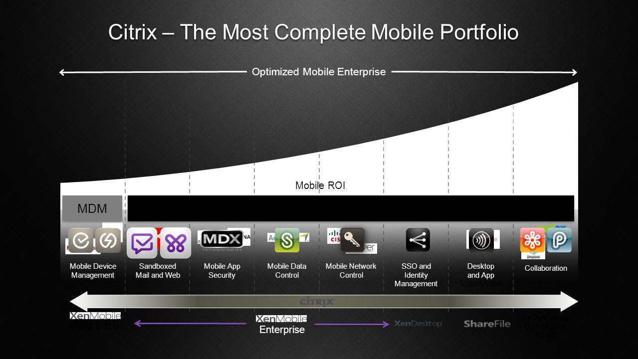 Citrix – The Most Complete Mobile Portfolio Optimized Mobile Enterprise Mobile ROI Mobile Device Management Sandboxed Mail and Web Mobile App Security