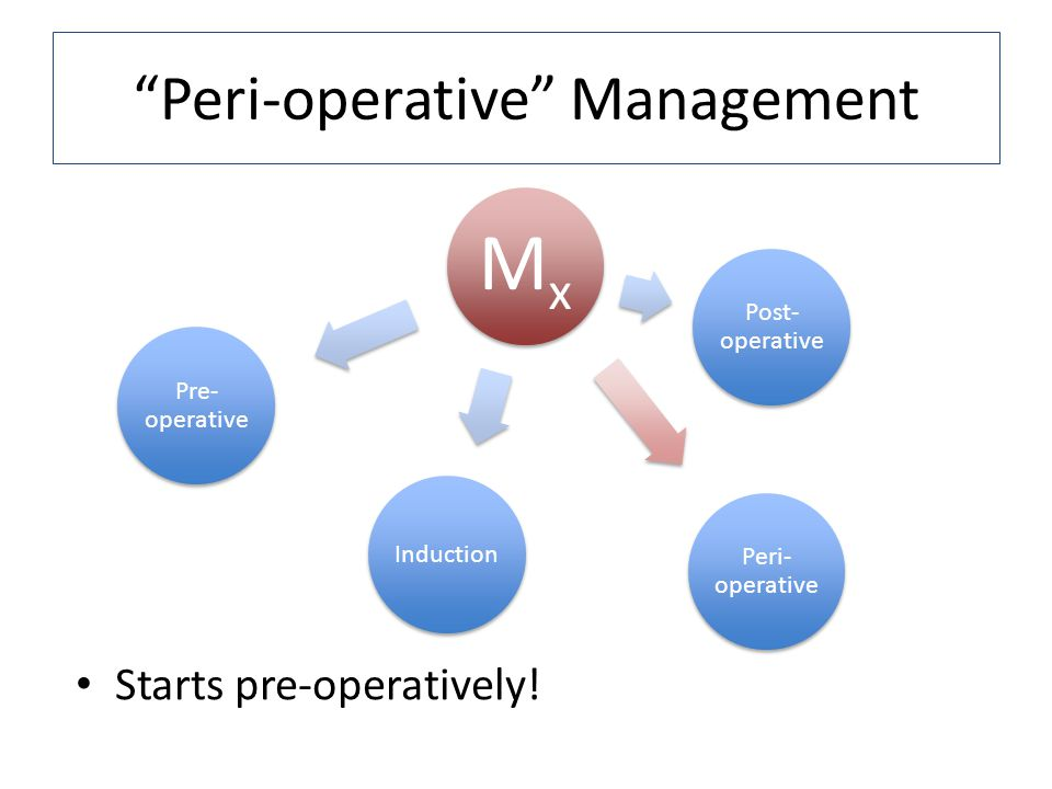 Peri-operative Management Starts pre-operatively.