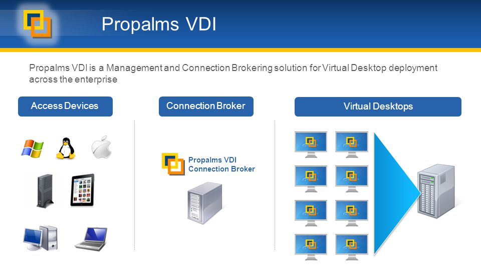 Propalms VDI Propalms VDI is a Management and Connection Brokering solution for Virtual Desktop deployment across the enterprise Access Devices Virtual Desktops Connection Broker Propalms VDI Connection Broker