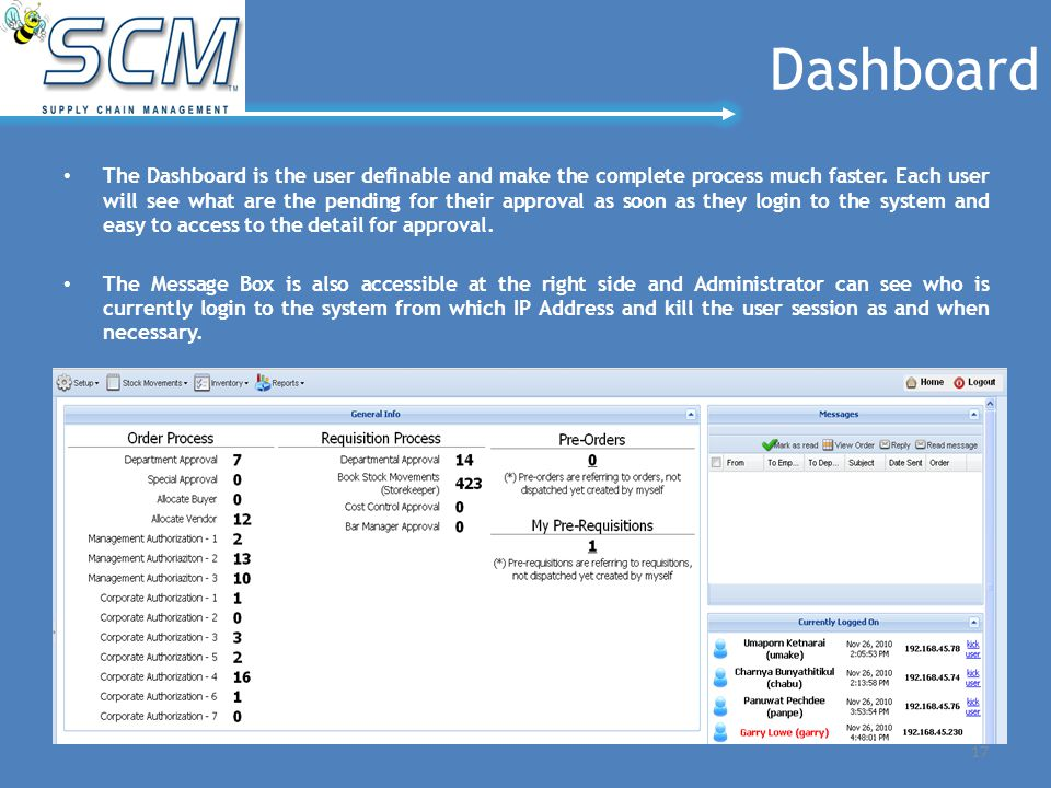Dashboard The Dashboard is the user definable and make the complete process much faster.