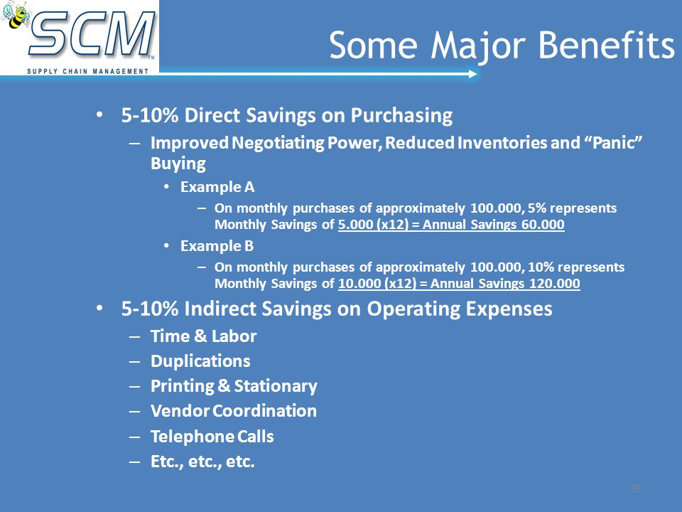 5-10% Direct Savings on Purchasing – Improved Negotiating Power, Reduced Inventories and Panic Buying Example A – On monthly purchases of approximatel