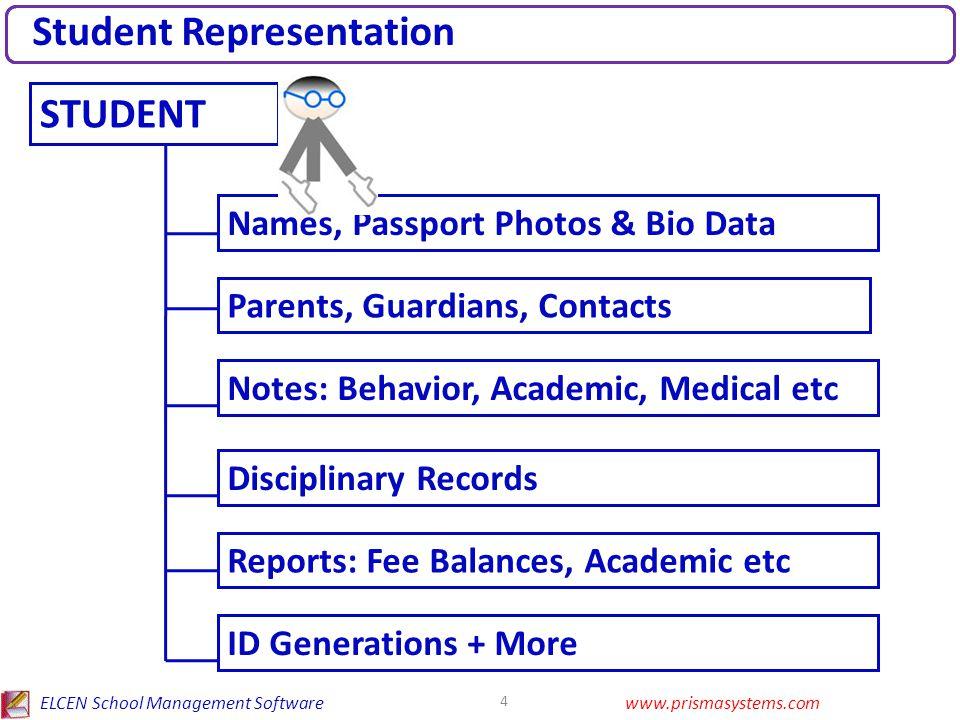 ELCEN School Management Softwarewww.prismasystems.com 4 Student Representation STUDENT Names, Passport Photos & Bio Data Parents, Guardians, Contacts Notes: Behavior, Academic, Medical etc Disciplinary Records Reports: Fee Balances, Academic etc ID Generations + More