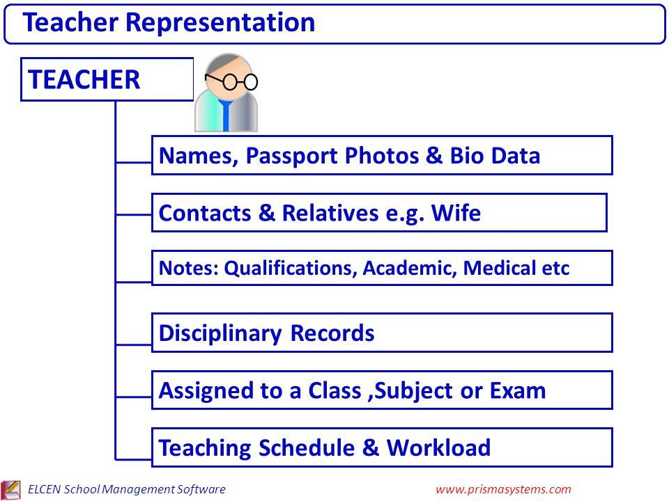 ELCEN School Management Softwarewww.prismasystems.com Teacher Representation TEACHER Names, Passport Photos & Bio Data Contacts & Relatives e.g.
