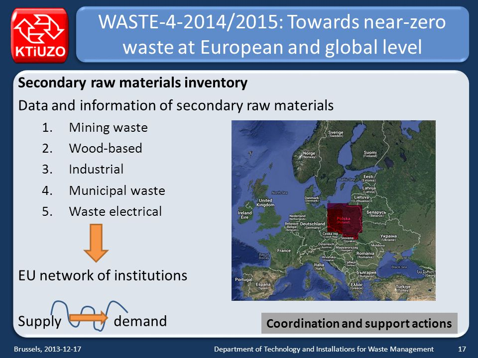 WASTE-4-2014/2015: Towards near-zero waste at European and global level Secondary raw materials inventory Data and information of secondary raw materials 1.Mining waste 2.Wood-based 3.Industrial 4.Municipal waste 5.Waste electrical EU network of institutions Supplydemand Department of Technology and Installations for Waste ManagementBrussels, 2013-12-17 Coordination and support actions 17