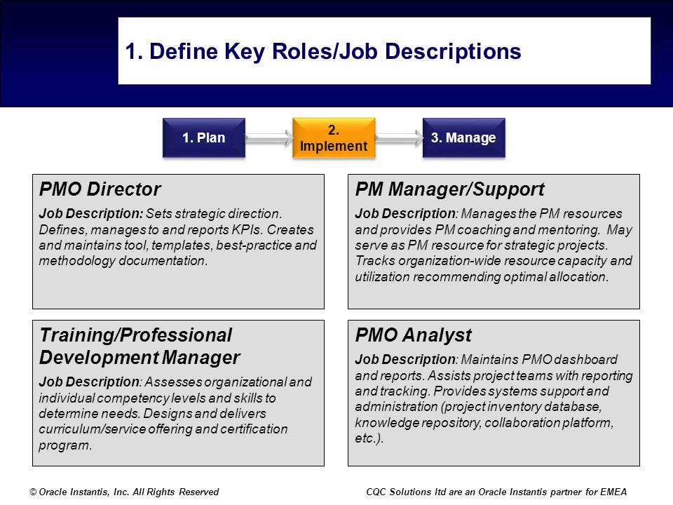 © Oracle Instantis, Inc. All Rights ReservedCQC Solutions ltd are an Oracle Instantis partner for EMEA 1. Define Key Roles/Job Descriptions 1. Plan 2.