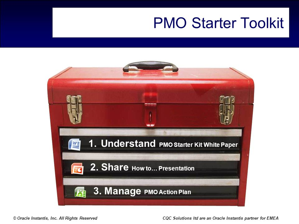 PMO Starter Toolkit 3. Manage PMO Action Plan 1.Understand PMO Starter Kit White Paper 2. Share How to… Presentation